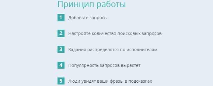 algoritm prodvizheniya podskazok