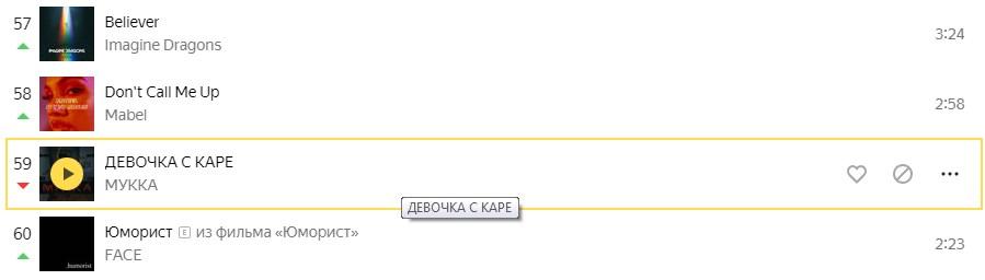 Mukka devochka s kare top chart