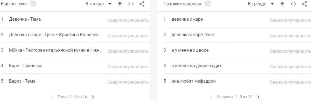 mefedron schozhie zaprosy google trends