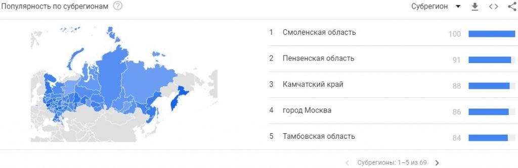 mefedron statistika zaprosov google trends po regionam