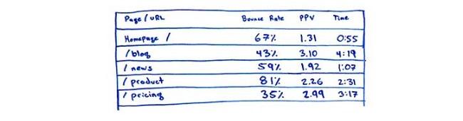 povedencheskie metriki